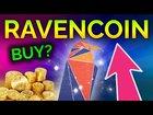 Ravencoin Analysis & Review