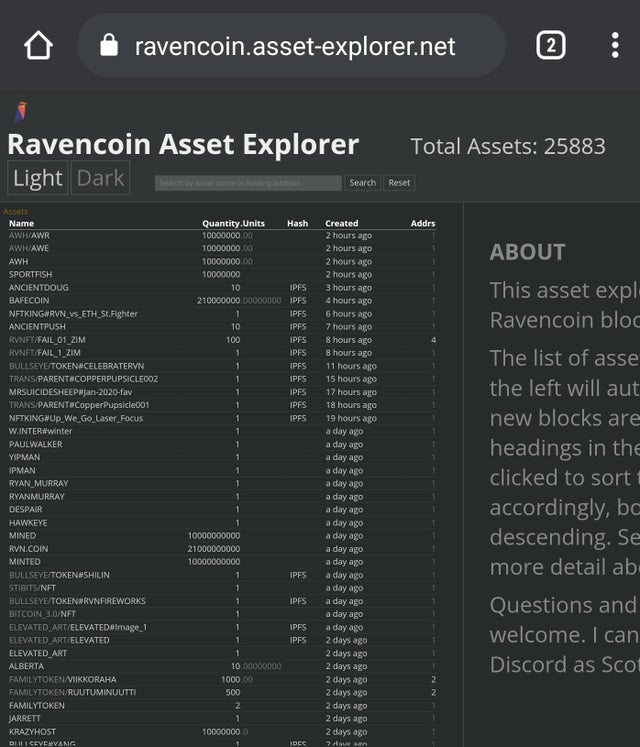 25K assets created :O how many RVN has been burnt so far?